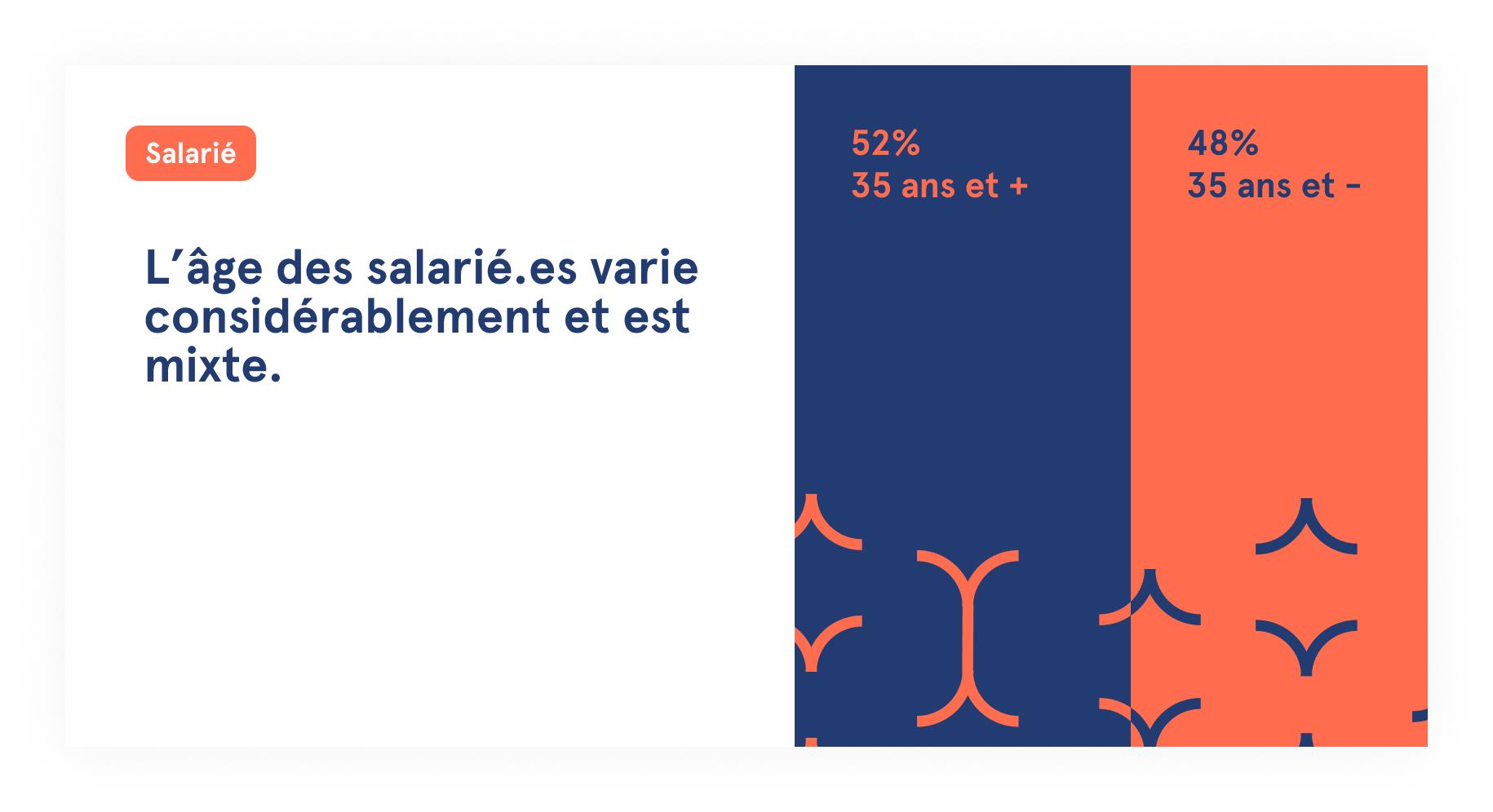 stat-salarie-2